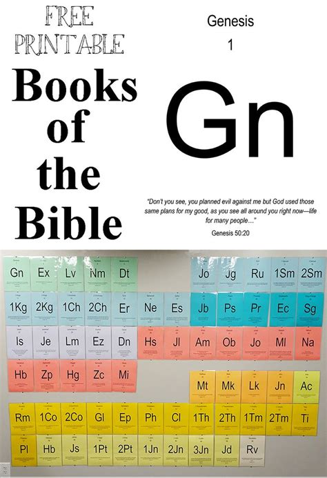 printable periodic table of the bible 56 best bible projects crafts images on pinterest