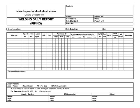%name Contractor Quality Control Plan Template