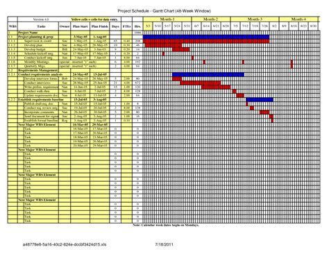 Excel project schedule template excel project plan template excel