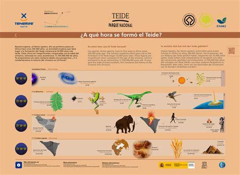 wann entstand route der planeten und sterne themenrouten tenerife
