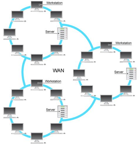 diagram of a wan image gallery lan and wan exles