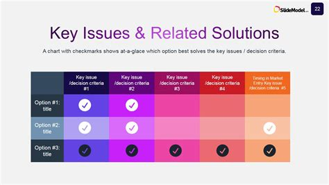 it solution template studies key issues solutions powerpoint comparison