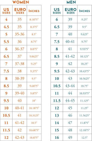 shoe size chart in mexico shoe size conversion chart inches to usa size women men