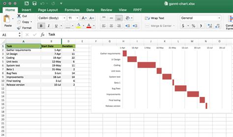 Gantt Diagram Excel Template by 5 Gantt Chart Templates Excel Powerpoint Pdf