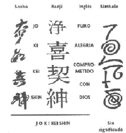imagenes de letras japonesas y su significado reiki 187 archivo del blog 187 el s 237 mbolo johre johrei jo ki