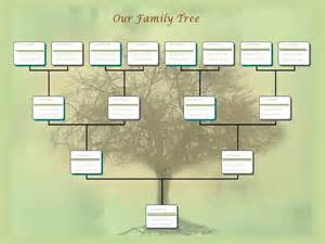 family tree chart template powerpoint 20 best free family tree templates images on