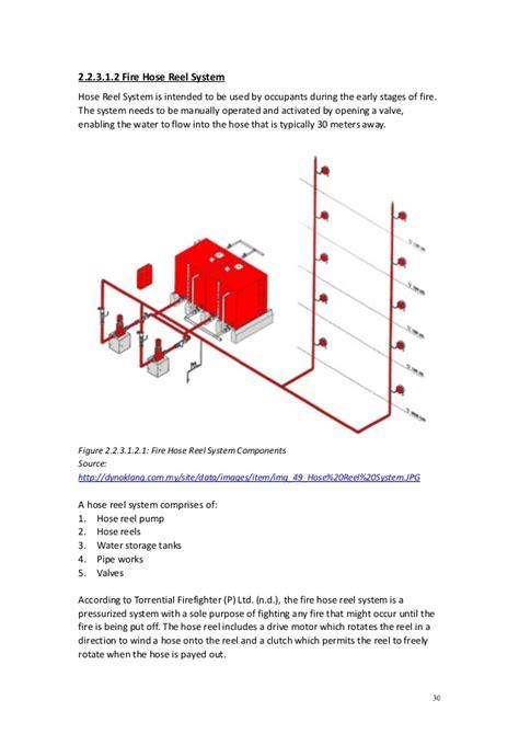 Valve Hydrant Hooseki hydrant diagram sign diagram elsavadorla