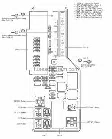 2006 toyota camry fuse box camry free printable wiring diagrams