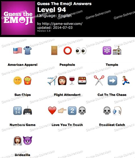 deadliest catch emoji 2 answers guess the emoji level 94 game solver