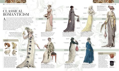 fashion design history fashion the definitive history of costume and style