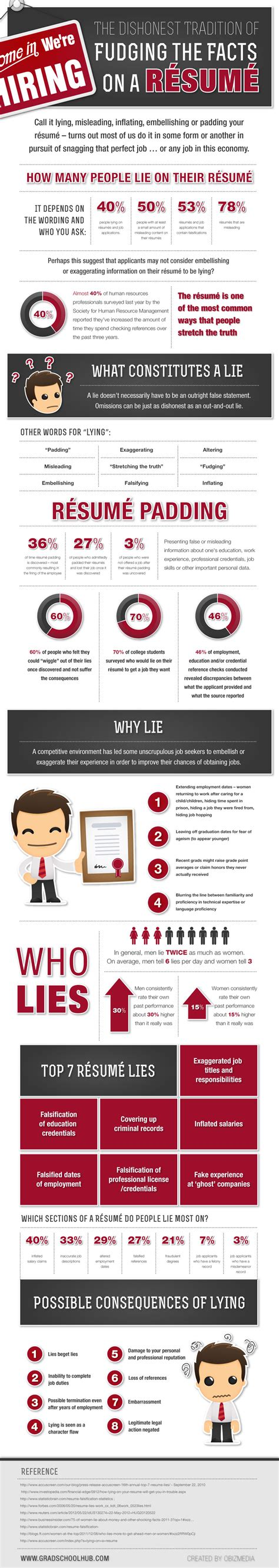 infographic the dishonest tradition of fudging the facts on a resume