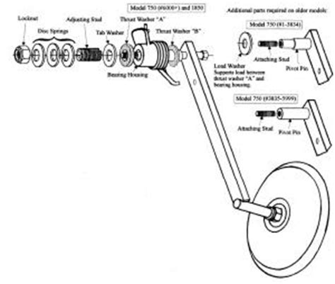 No Till Planter Parts by Farm Show Closing Wheel Arm Pivot Kit For Deere No