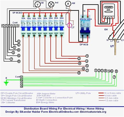 breaker panel wiring diagram wiring diagram with description