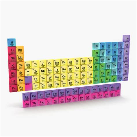 3d periodic table periodic table 3d obj