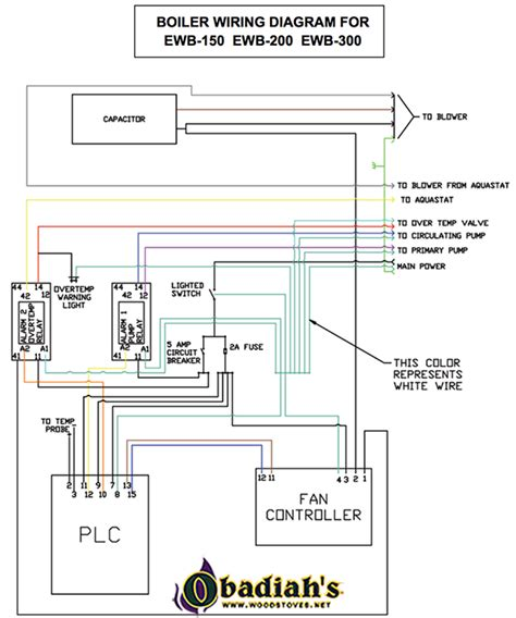 wood stove wiring diagram travelwork info