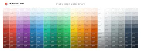 Html Table Color by