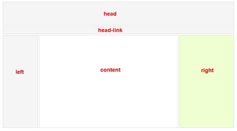 wordpress div layout tạo layout đơn giản với div v 224 css tạp ch 237 lập tr 236 nh