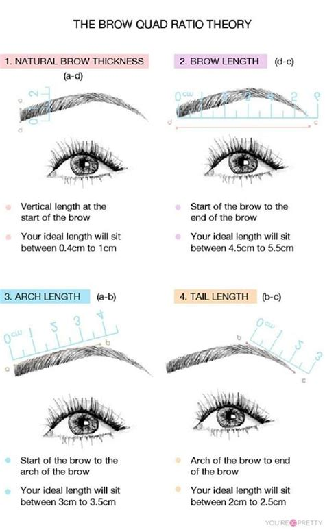 12 Tips On How To Pluck Your Eyebrows by 1000 Images About Microblading On Different