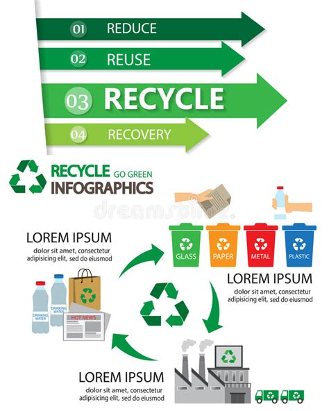 banner design recycle recycle infographics stock vector illustration of design