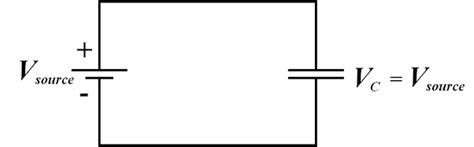 capacitor open circuit at low frequencies why does a capacitor function as an open circuit at low frequencies while at high frequencies