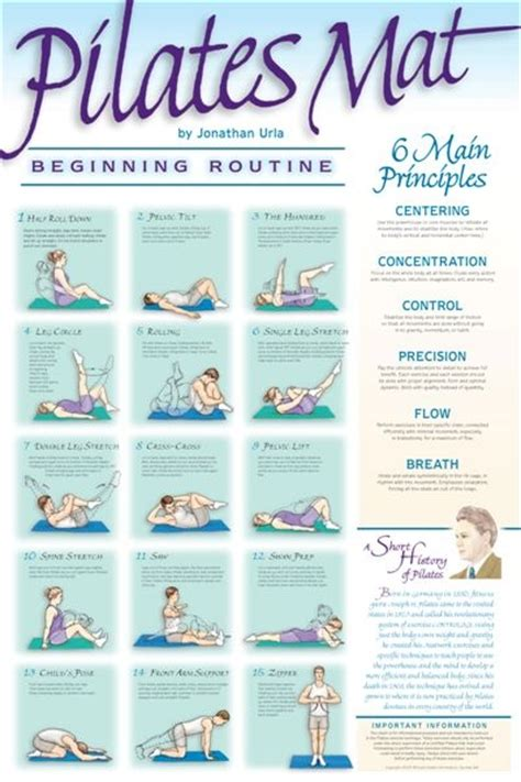 pilates poster beginning mat routine pilates fitness