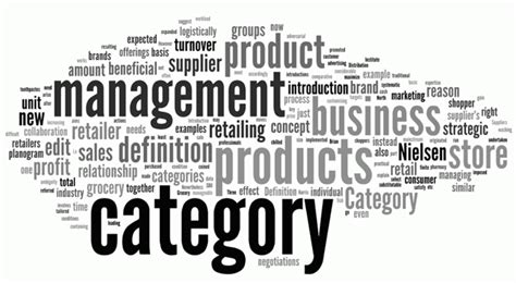 Category retail brand category management