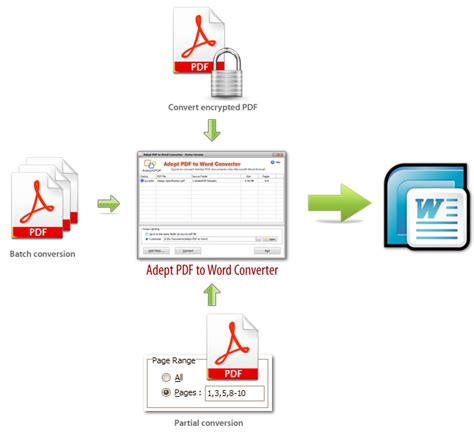 convert pdf to word simple 5 simple steps to convert pdf to word files techgeck