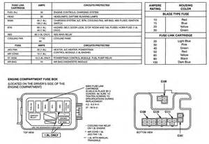 will help thanks see below more fuse box diagrams will get free image about wiring diagram