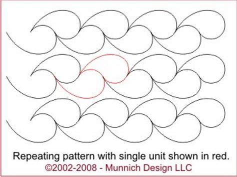 printable quilt stitch patterns 25 best machine quilting patterns ideas on pinterest