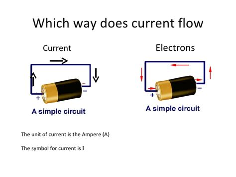 how does electricity flow through a circuit resistor current flow direction 28 images kirchhoff s