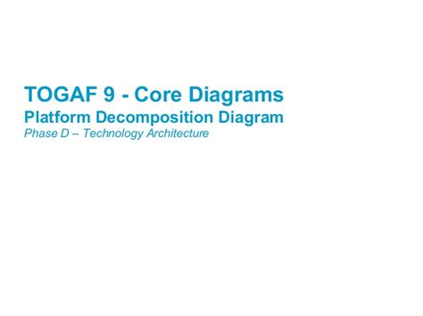 Togaf 9 1 Templates togaf 9 template platform decomposition diagram