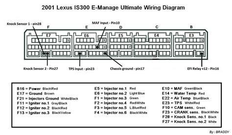 lexus  fuse box diagram wiring diagram