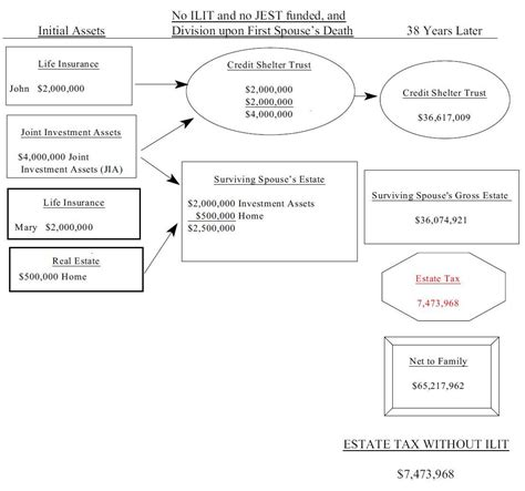 intentionally defective grantor trust diagram intentionally defective grantor trust diagram periodic diagrams science