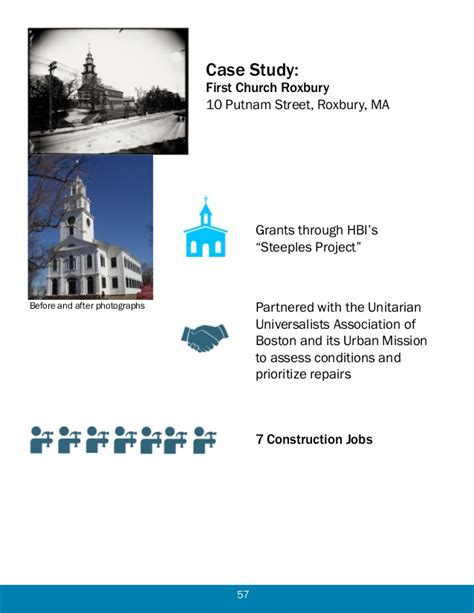 Dimock Detox In Roxbury Ma by Forum Journal Fall 2014 Scad Revolving Fund Impact Report