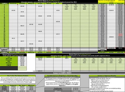 budget template open office 25 unique budget spreadsheet ideas on family