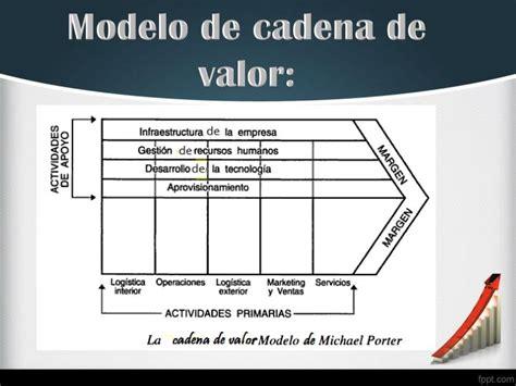 cadenas de valor ppt ppt cadena de valor powerpoint presentation id 5389098