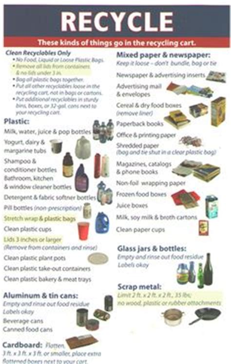 7 Tips On Recycling by Plastic Recycling Chart Organized Nicely With Exle For
