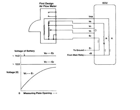 flow meter wiring diagram meter form diagrams wiring