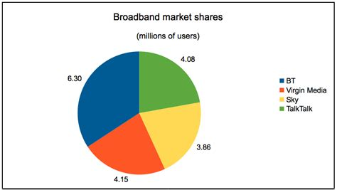 20 Base Cabinet How The Uk S Broadband Numbers Stack Up Or Not