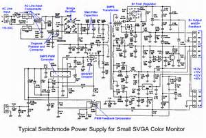 Switch mode power supply for svga monitor switch mode power supply