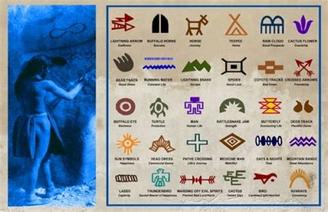 native american symbols what do they mean cherokee indian symbols native american symbols native