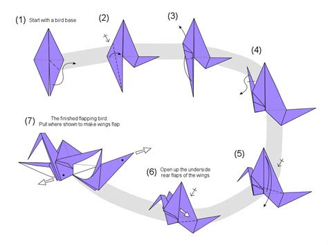 Folding A Paper Crane - flapping bird diagram paper crafts altered stuff