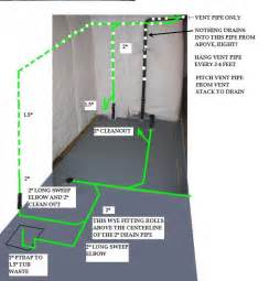 Venting Basement Plumbing - basement bathroom layout