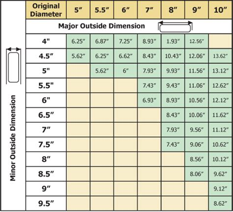 Chimney Liner Sizing Chart - fireplace inserts dimplex 25 quot dfr2551g electric