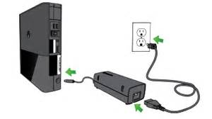 Showing the power cord plugged into the back of an xbox 360 e console