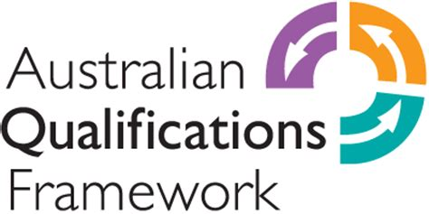 australian qualifications framework, australian government