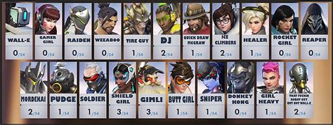 hot female overwatch characters the funniest overwatch images and gifs overwatch