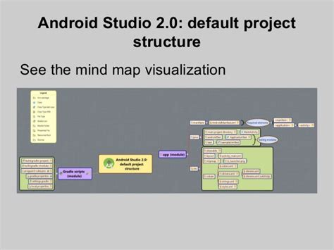android studio delete project android studio 2 0 default project structure