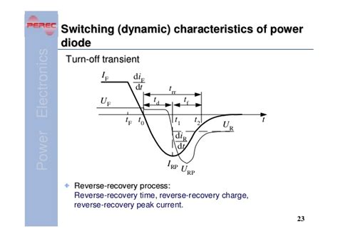 diode switching transient diode switching time 28 images overview of fast recovery diodes what is transient response