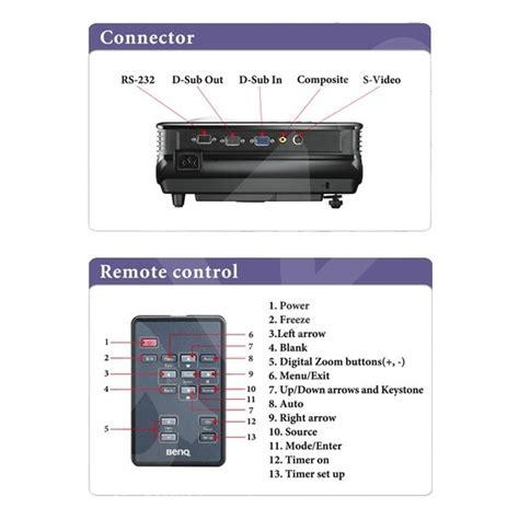 Proyektor Benq Mp512 benq mp512 projektor alza cz
